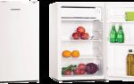 Стационарные и переносные мини холодильники